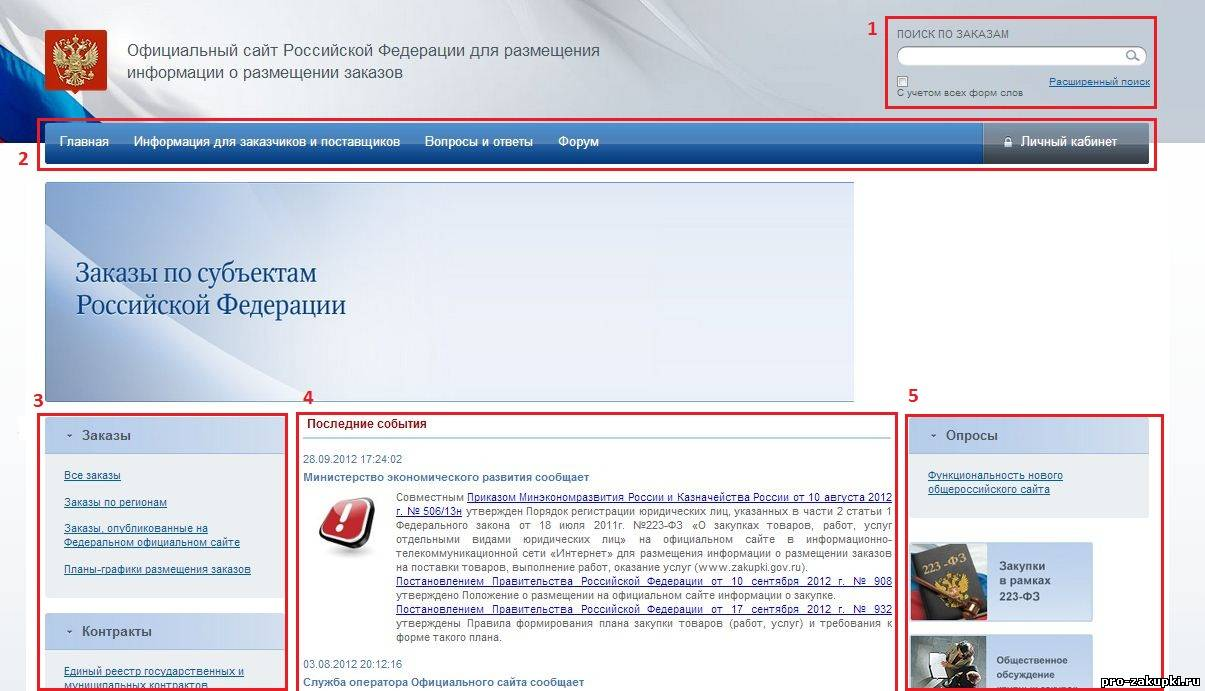 info zakupki.gov.ru